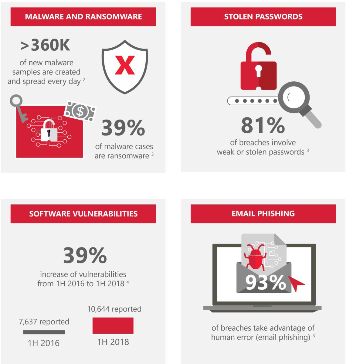 cyber-crime-supply-chain